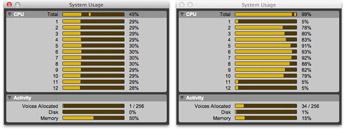 Pro Tools CPU Usage Meters on new Mac Pro.