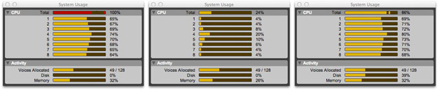 Pro Tools CPU Usage Meters.