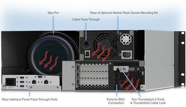 Rear side of xMac Pro Server